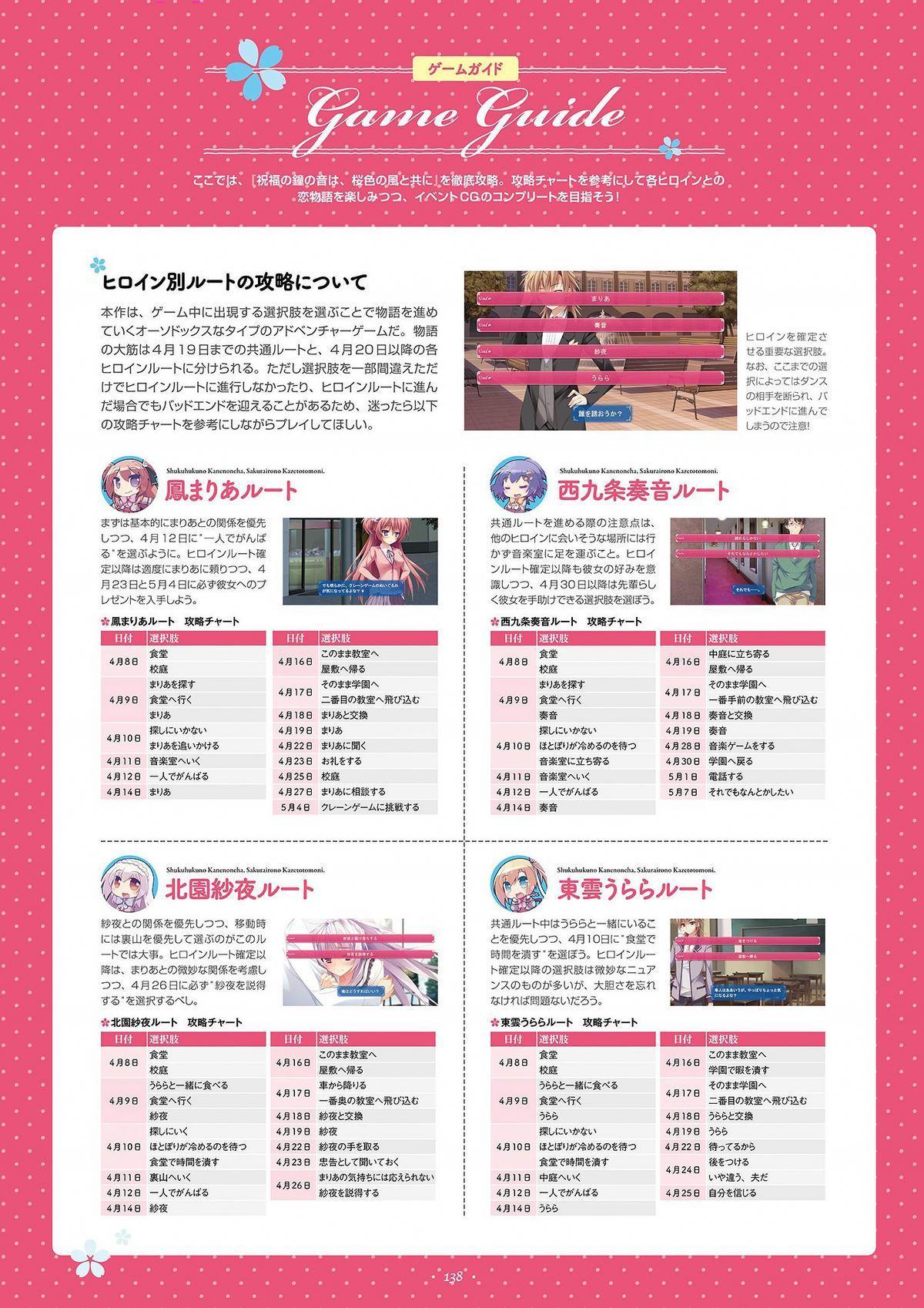 Shukufuku no Kane no Oto wa, Sakura-iro no Kaze to Tomo ni Visual Fanbook 135