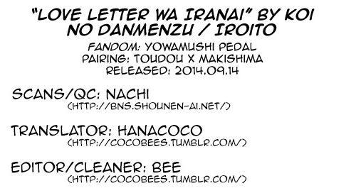 Love Letter wa Iranai 25