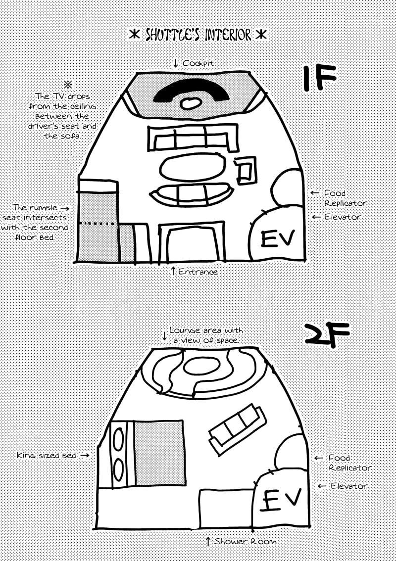 Uchuu Daisakusen | Space Tactics 91