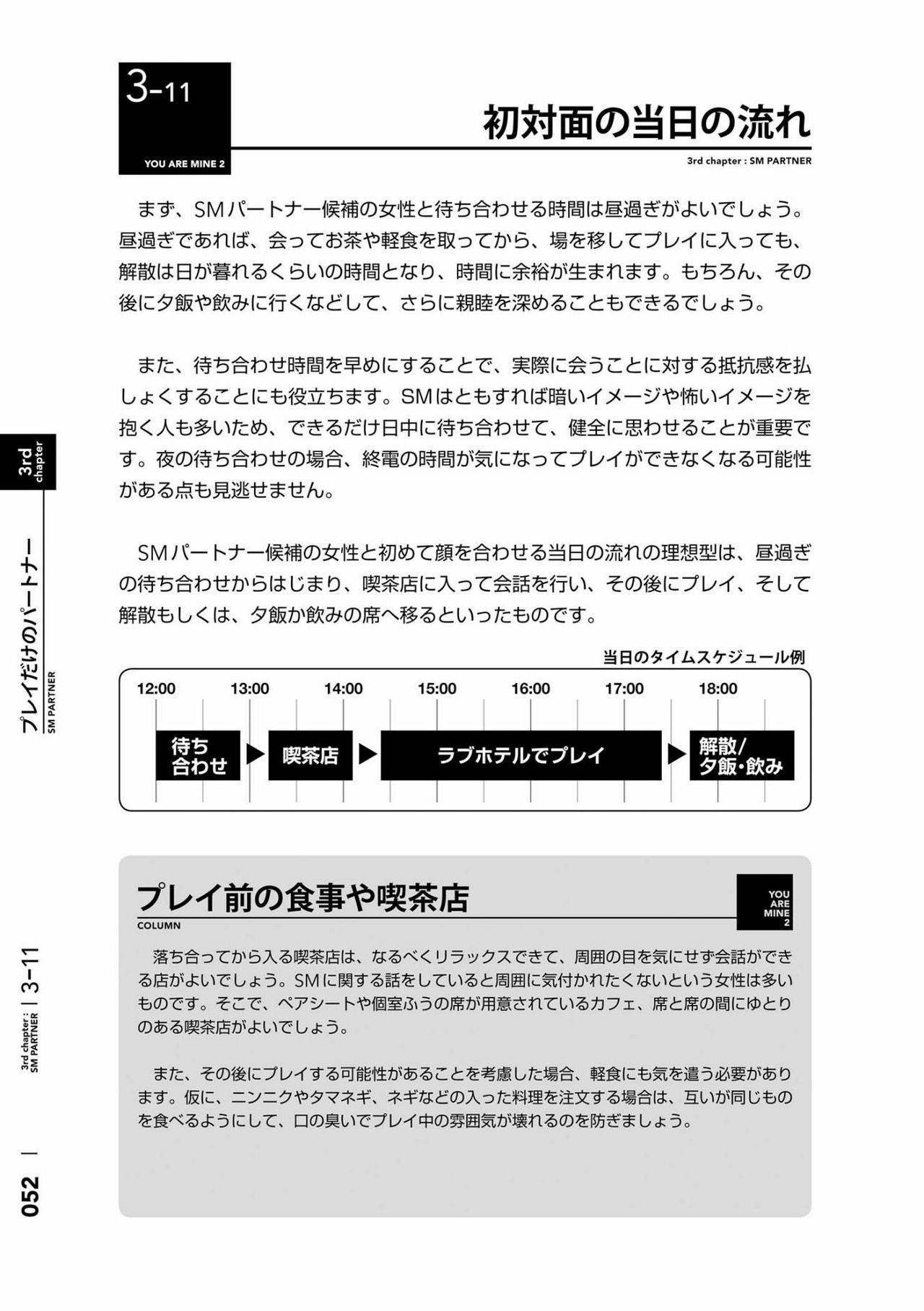 [Mitsuba] Karada mo Kokoro mo Boku no Mono ~Hajimete no SM Guide~ 2 [Digital] 54