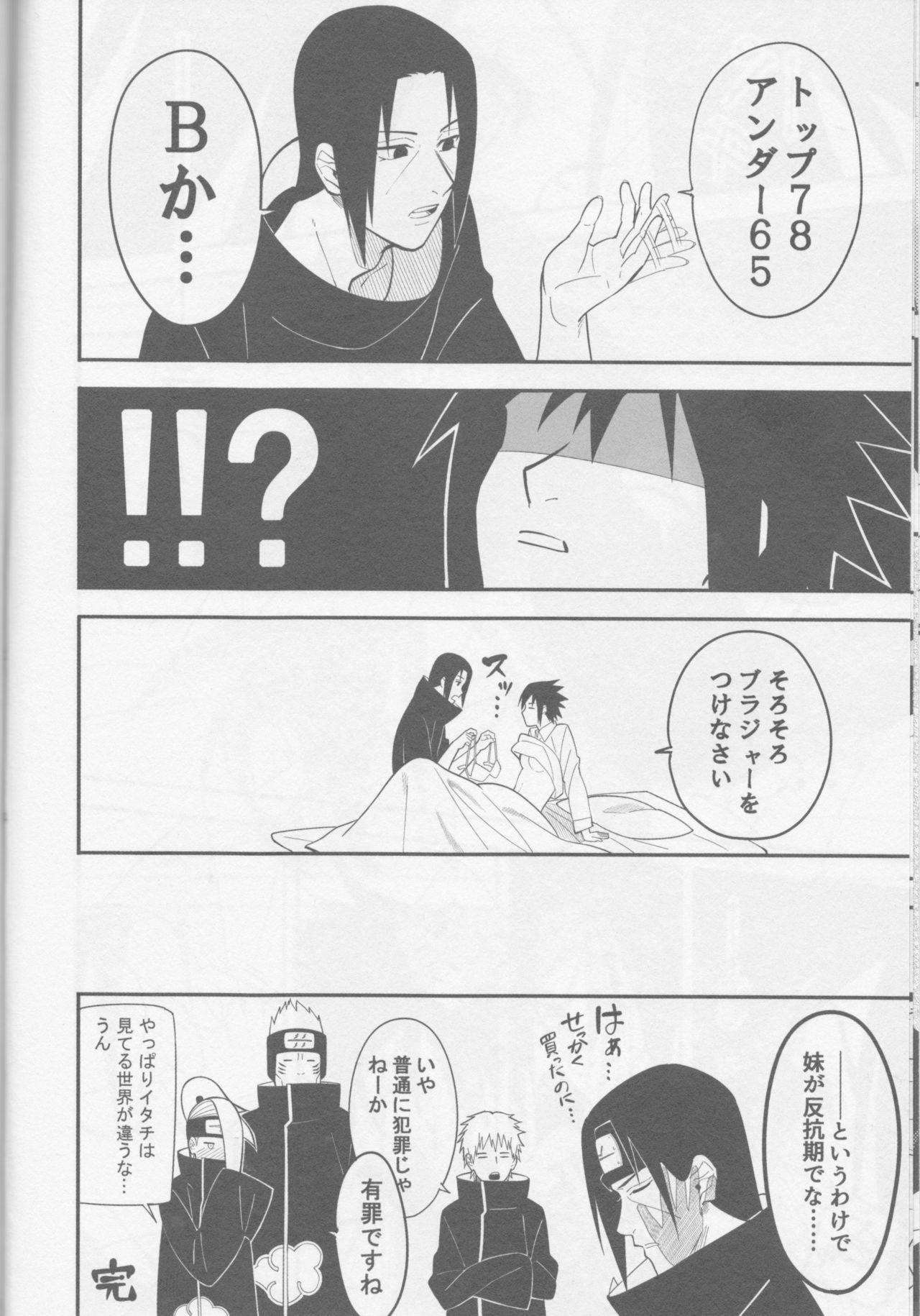 Ore o Konnafuuni Saseta no wa Nii-san Nanda zo 20