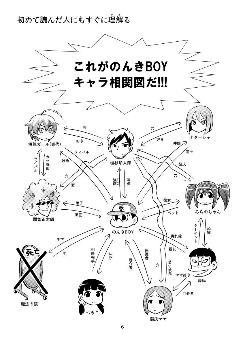 Nonki BOY Ch. 1-30 39