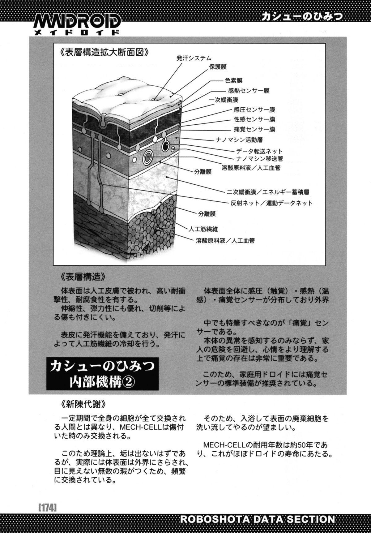 [Po-Ju] PO-JU WORKS - Po-Ju Shota Shougyoushi Zensakuhinshuu 1998-2009 181