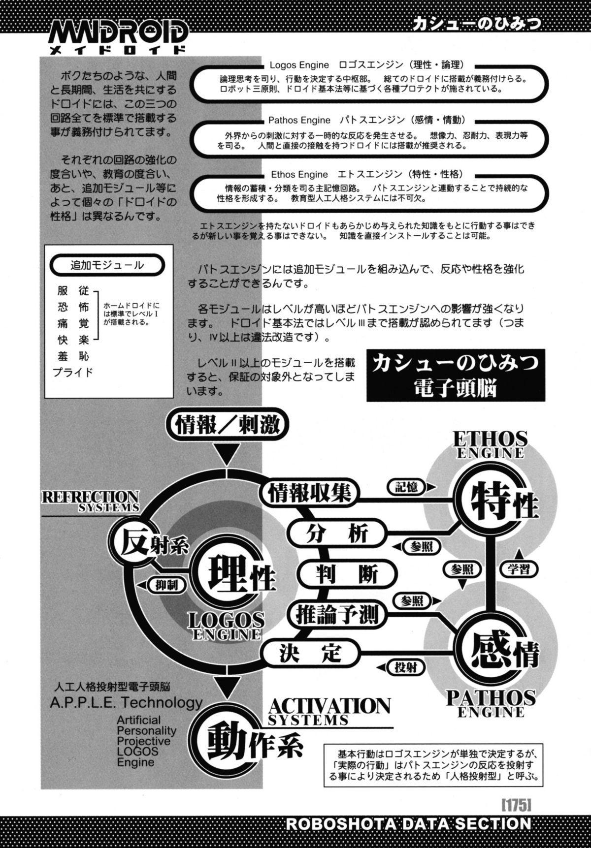 [Po-Ju] PO-JU WORKS - Po-Ju Shota Shougyoushi Zensakuhinshuu 1998-2009 182