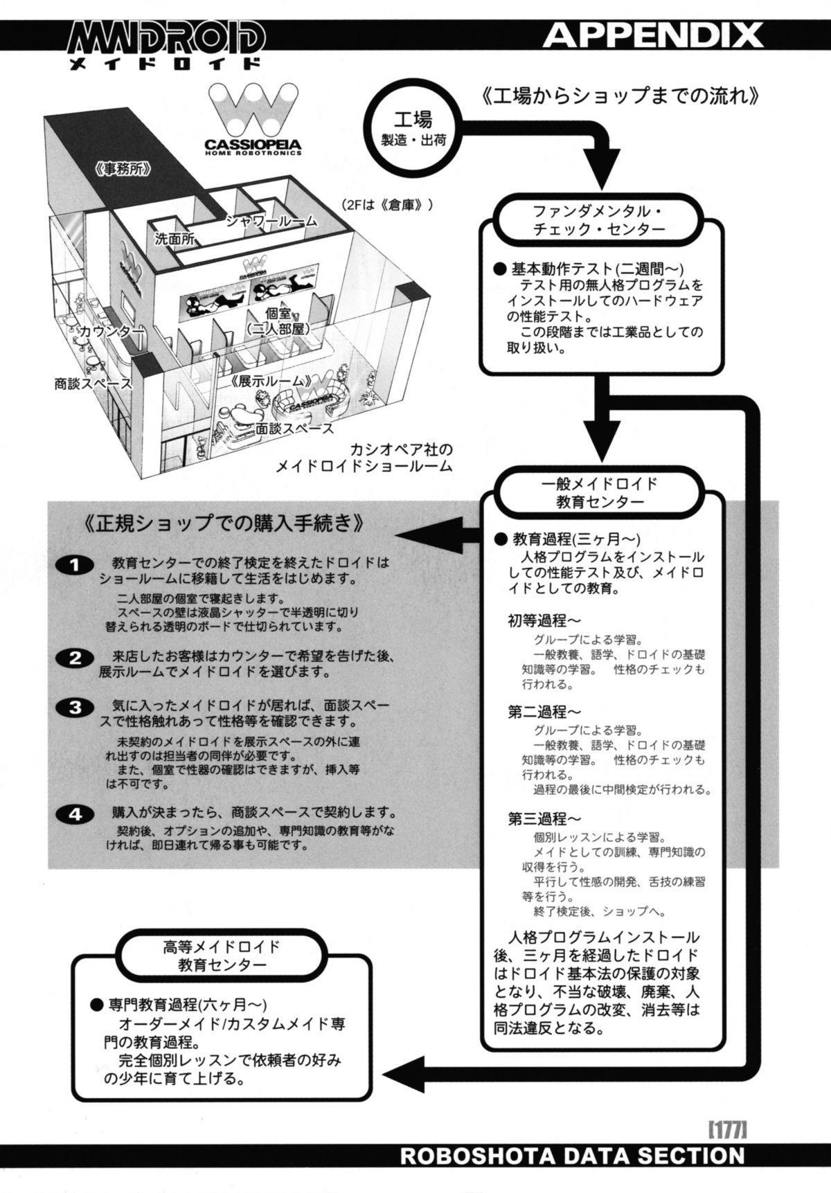 [Po-Ju] PO-JU WORKS - Po-Ju Shota Shougyoushi Zensakuhinshuu 1998-2009 184