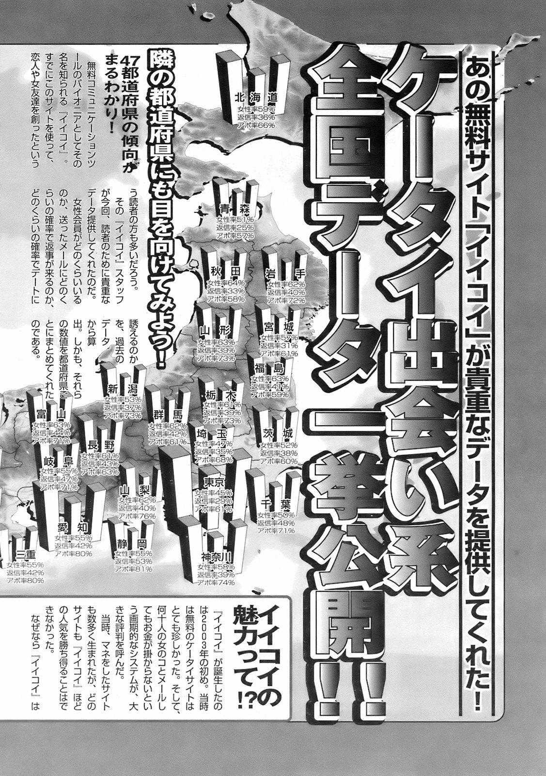COMIC HOTMiLK 2008-02 Vol. 03 276