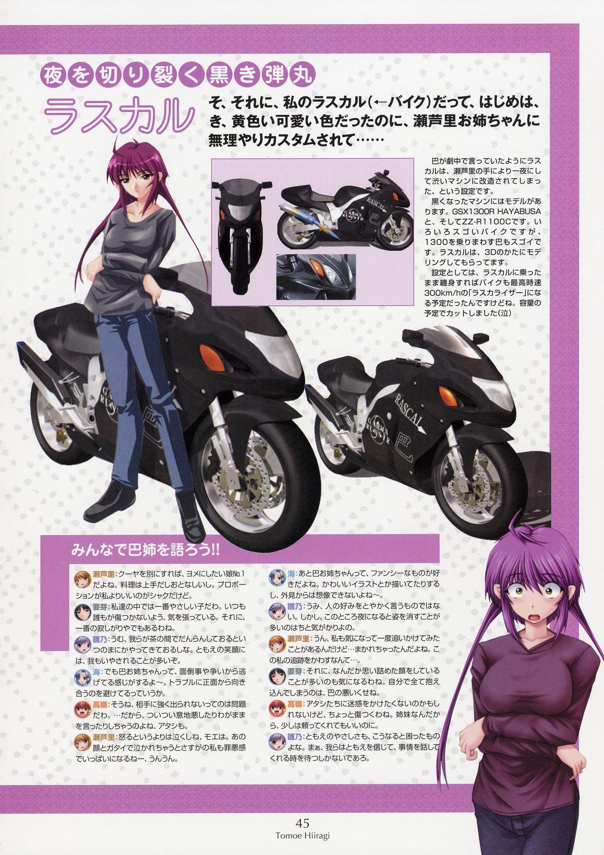 Nee, Chan to Shiyou yo! Koushiki Fanbook - Ai to Batou no Hibi 40