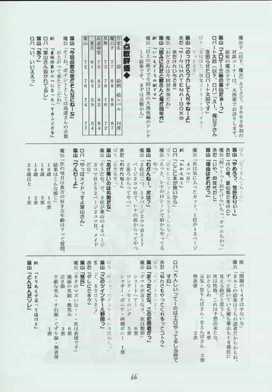 Genen Natsukashi no RPG Tokushuu 64